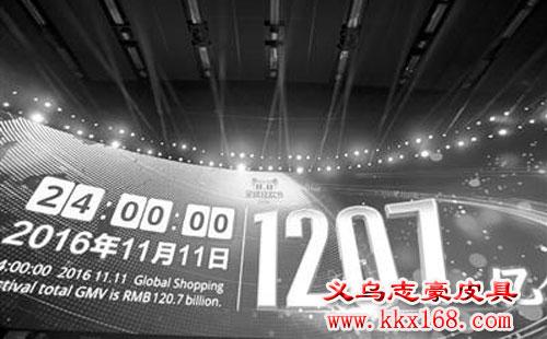 """【""""双11""""1207亿】义乌箱包厂立足皮具加工业该反省3点"""